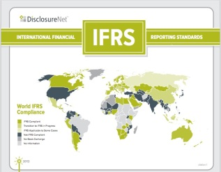 IFRS Around the World