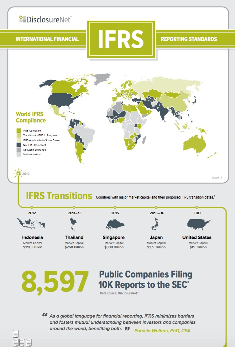 IFRS Infographic copy