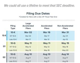 2015 SEC FilingCalendar